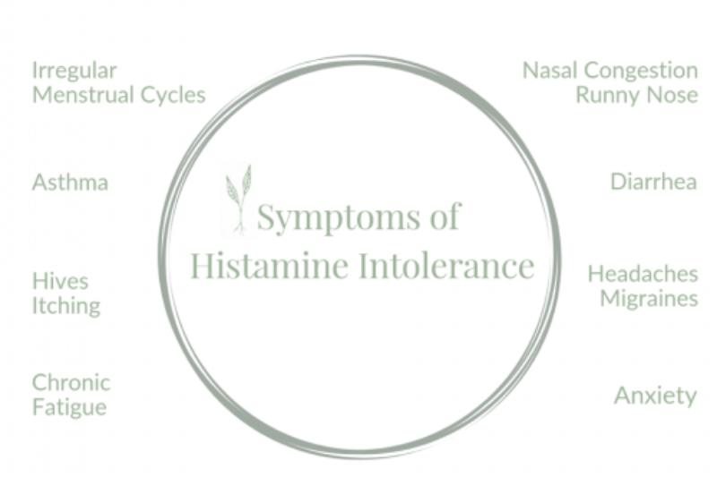 Histamin İntoleransı ve Fonksiyonel Tıp Tedavisi